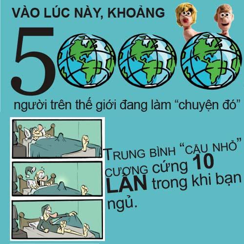 "infographic: 1 phut co 5000 nguoi dang ""yeu"" - 6"