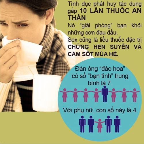 "infographic: 1 phut co 5000 nguoi dang ""yeu"" - 7"