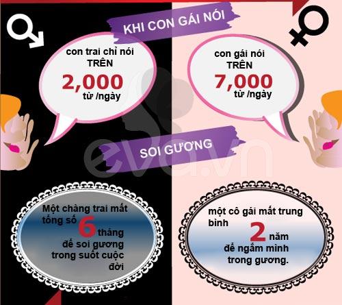 infographic: bi mat chang va nang - 2