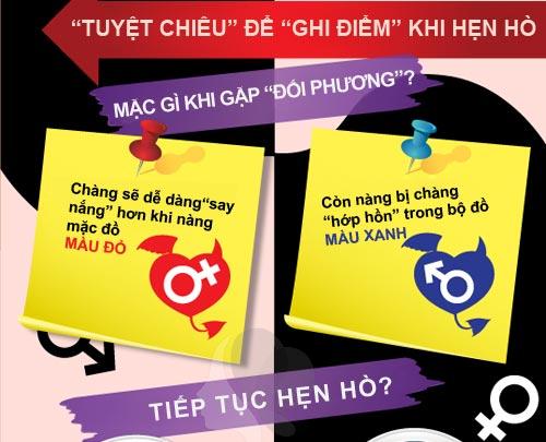 infographic: bi mat chang va nang - 3