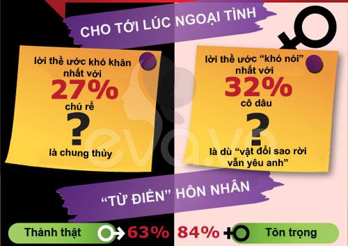 infographic: bi mat chang va nang - 6