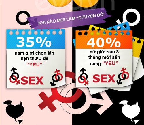 infographic: bi mat chang va nang - 8