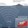 Tin tức - Bắt được tín hiệu nghi hộp đen MH370