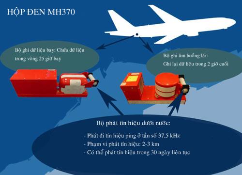 mot thang tim kiem mh370: them 10 cau hoi nghi van - 3