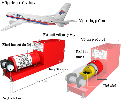 mot thang tim kiem mh370: them 10 cau hoi nghi van - 2