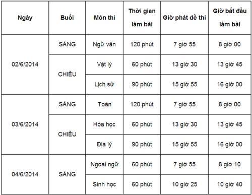 sang nay, hon 900.000 thi sinh lam thu tuc thi tot nghiep - 2
