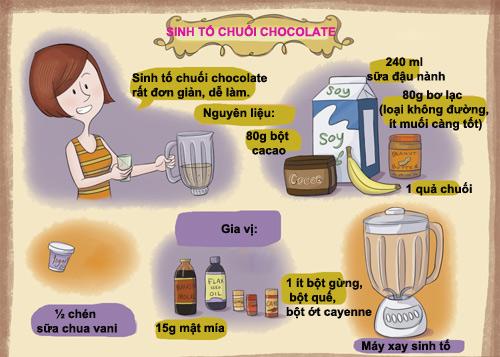 thuong thuc sinh to chuoi, chocolate ngon me - 1