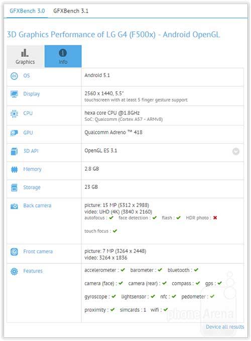 """Xperia Z4 và LG G4 lần lượt bị """"phơi bày"""" trên trang benchmark-2"""
