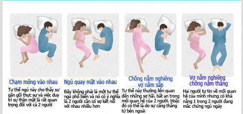 tiet lo tu the ngu cua cap vo chong hanh phuc - 2