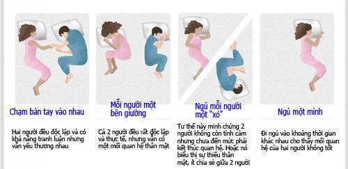 tiet lo tu the ngu cua cap vo chong hanh phuc - 4