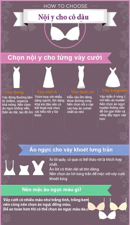 infographic: nhung dieu can biet khi chon vay cuoi - 4