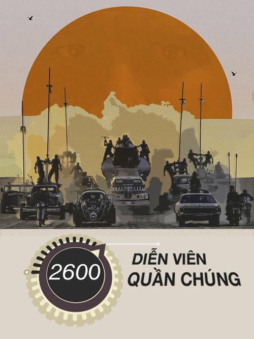 "nhung con so ""biet noi"" cua loat phim mad max - 3"