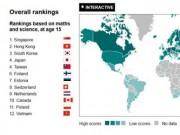 Tin trong nước - Việt Nam vượt qua Mỹ, Úc về chất lượng giáo dục toàn cầu