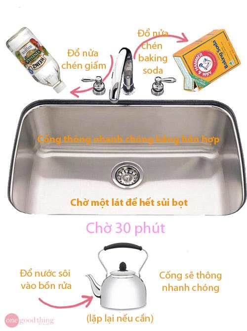 Cách đơn giản cho nàng tự thông bồn rửa tay tắc nghẽn-2
