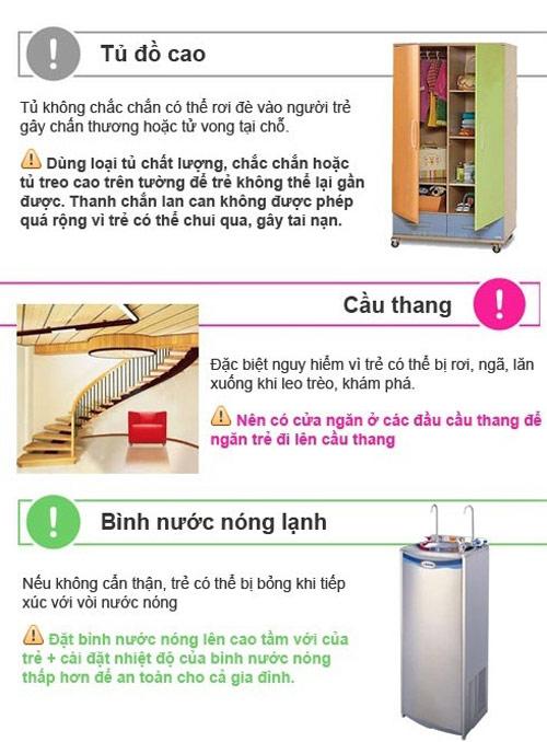 infographic: 9 do dac trong nha gay nguy hiem cho tre - 3
