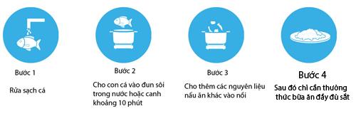 Đây là lý do người Campuchia cho cá sắt vào nồi khi nấu nướng-4