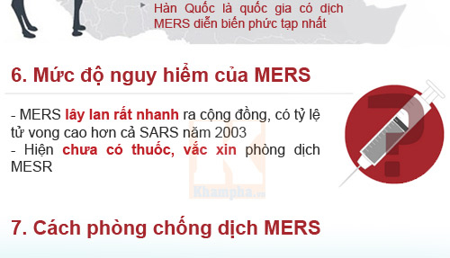 infographic: nhung su that dang so ve mers-cov - 7