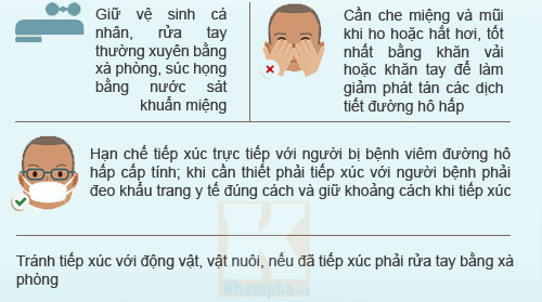 infographic: nhung su that dang so ve mers-cov - 8