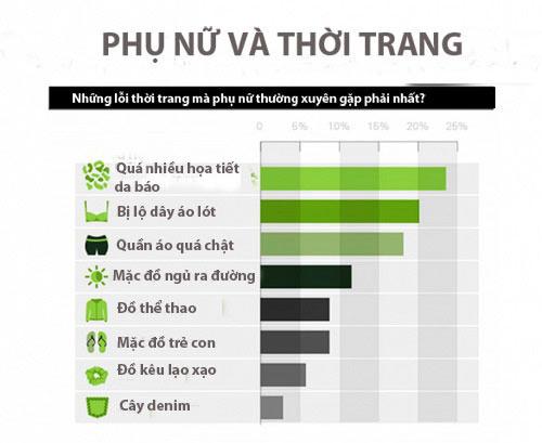 """giai cuu 5 loi thoi trang """"dim hang"""" phai dep - 1"""