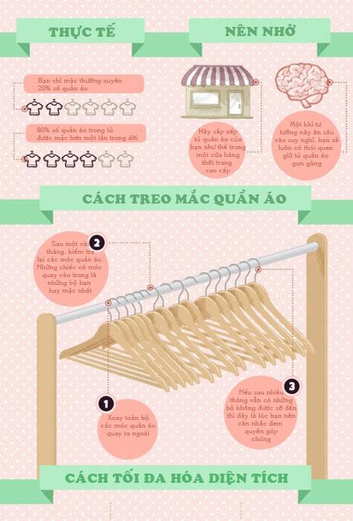 infographic: meo don tu quan ao gon chua tung thay - 3