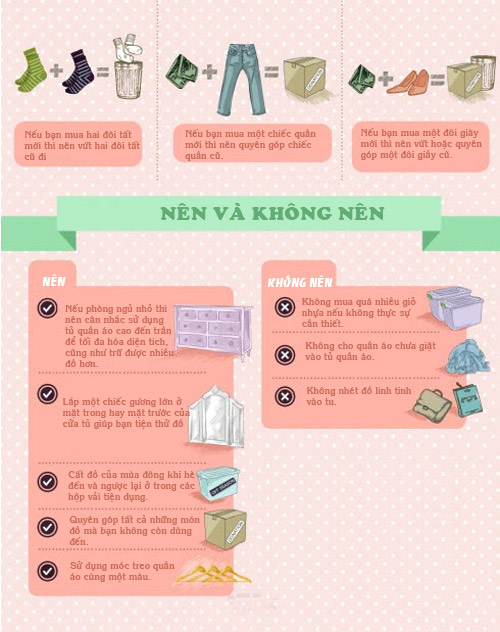 infographic: meo don tu quan ao gon chua tung thay - 4