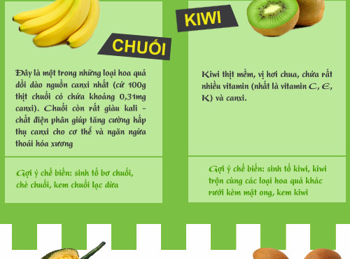 infographic: nhung loai rau qua giau canxi nhat cho tre - 3