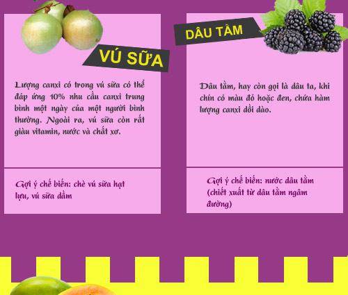 infographic: nhung loai rau qua giau canxi nhat cho tre - 5