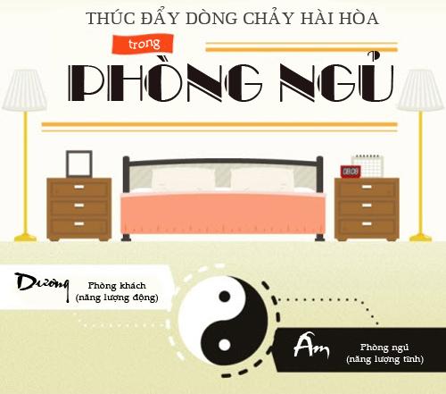 infographic: phong thuy phong ngu co ban can nam vung - 1