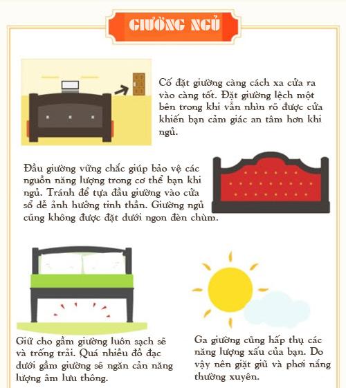 infographic: phong thuy phong ngu co ban can nam vung - 3