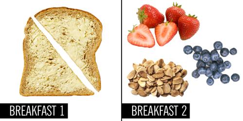 Dùng 2 bữa sáng để kiểm soát cân nặng tốt hơn-4