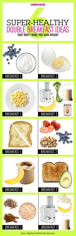 Dùng 2 bữa sáng để kiểm soát cân nặng tốt hơn-1