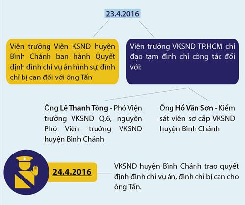 [Infographic] Toàn cảnh vụ chủ quán Xin Chào bị khởi tố-3