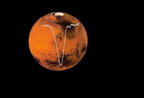 Phát hiện chấn động: Tìm thấy oxy trên sao Hỏa-1