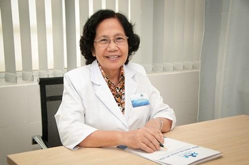 Phụ nữ mãn kinh sớm dễ mắc nhiều bệnh nguy hiểm-1