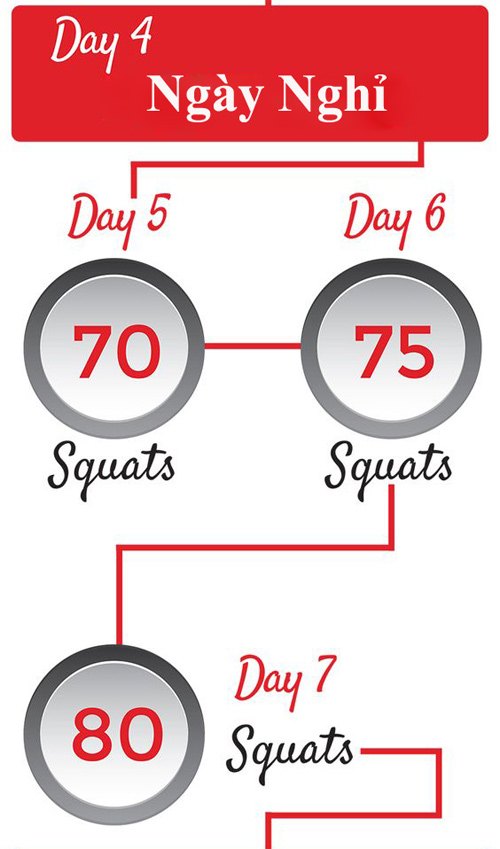 lich trinh 30 ngay thay doi voc dang voi squats - 3