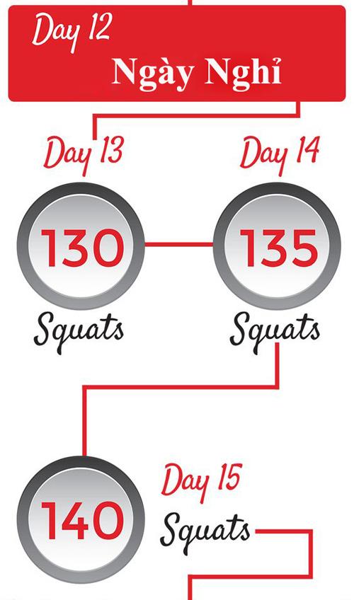 lich trinh 30 ngay thay doi voc dang voi squats - 5