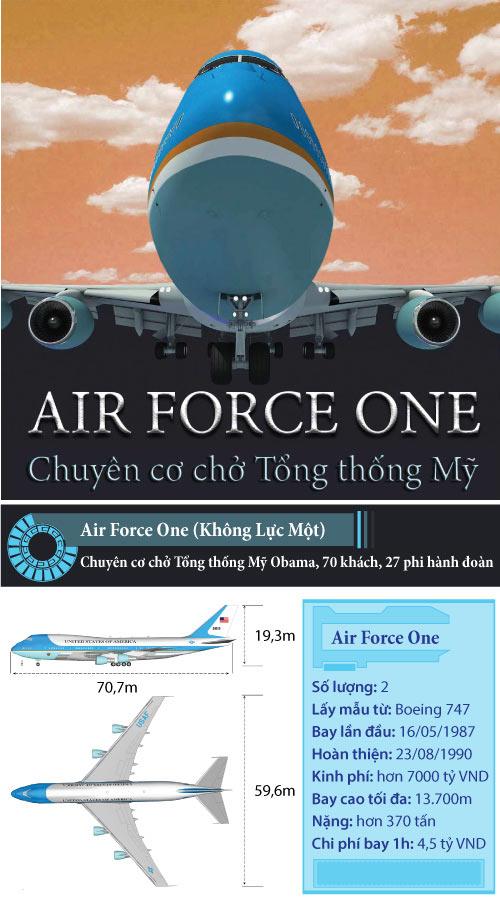 """[infographic] ben trong """"de nhat may bay"""" my vua toi vn - 1"""