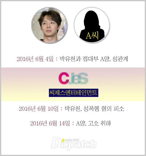 Thêm người thứ 3, thứ 4 tố cáo Park Yoo Chun tấn công tình dục-3