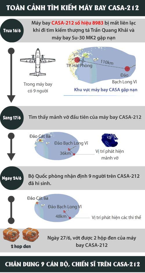 [infographic] chan dung 9 thanh vien to bay casa-212 - 2
