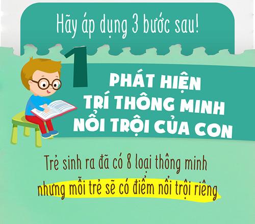 3 viec me can lam de be thong minh hon - 2