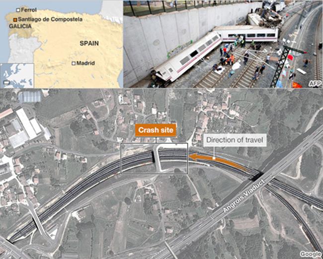 Vụ tai nạn nghiêm trọng này xảy ra tại vùng ngoại ô thành phố Santiago de Compostela, Tây Ban Nha.