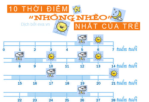 "du bao 10 thoi diem ""hu"" nhat cua tre - 1"