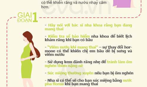 dung de say thai chi vi sau rang - 2