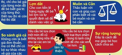 """day con tieu tien phai that """"bai ban"""" - 3"""