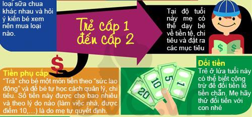 """day con tieu tien phai that """"bai ban"""" - 4"""