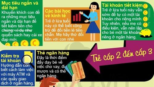 """day con tieu tien phai that """"bai ban"""" - 5"""