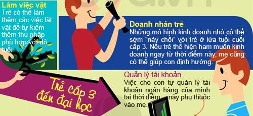 """day con tieu tien phai that """"bai ban"""" - 6"""