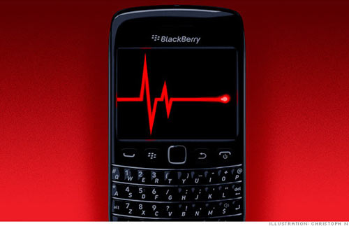 su tro lai ngoan muc cua blackberry - 1