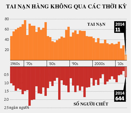 """chua bao gio hang khong an toan hon the"" - 2"