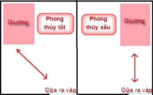 5 dieu tuyet doi khong lam voi giuong ngu - 2